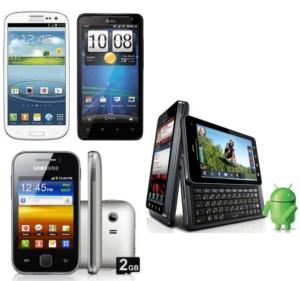Teknologi Handphone Tercanggih Tahun 2015