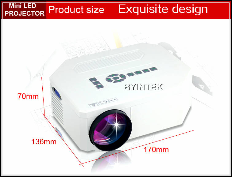 Memilih Mini LED Projector