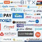 Fintech di Indonesia - Perkembangan Teknologi Digital Di Indonesia
