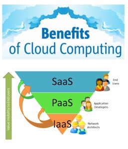 Benefit-Cloud-Computing-Business-Transforming-2