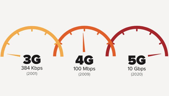 jaringan 5G 2